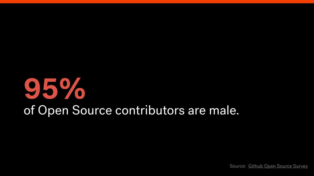 95% of Open Source contributors are male. Sourc...