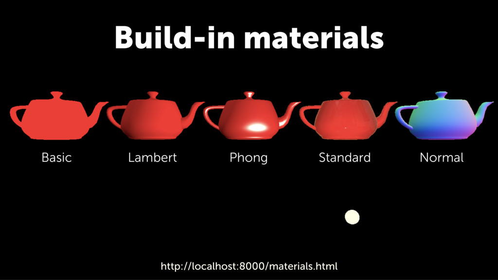 http://localhost:8000/materials.html Build-in m...