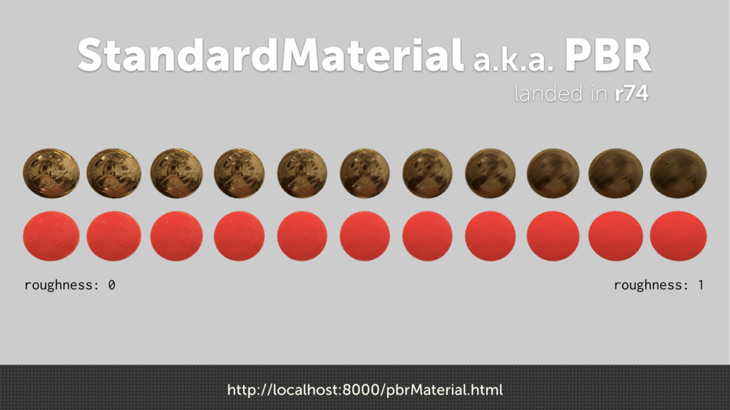 http://localhost:8000/pbrMaterial.html Standard...