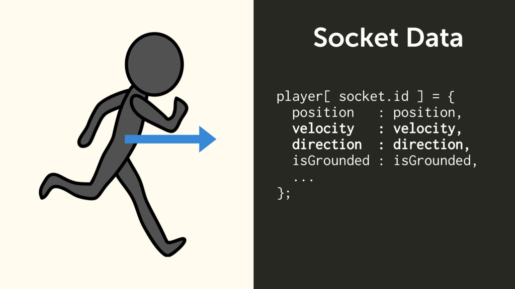 player[ socket.id ] = { position : position, ve...