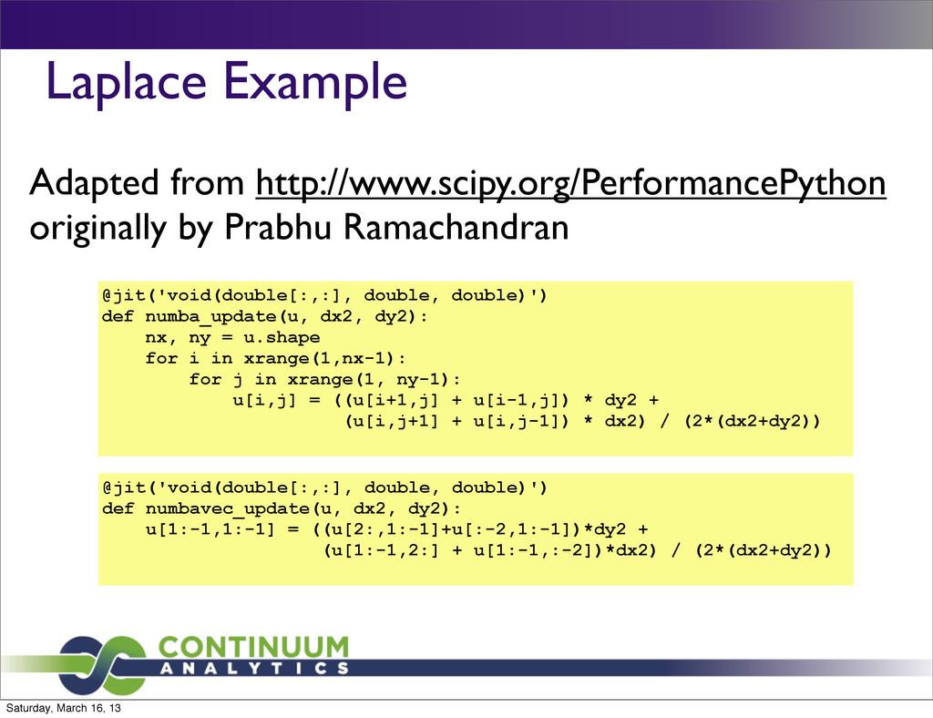 Laplace Example @jit('void(double[:,:], double,...