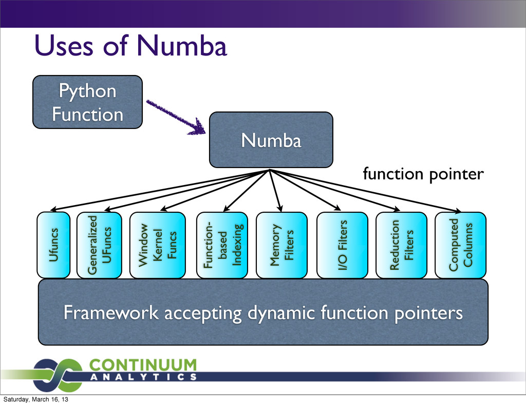 Uses of Numba Python Function Framework accepti...