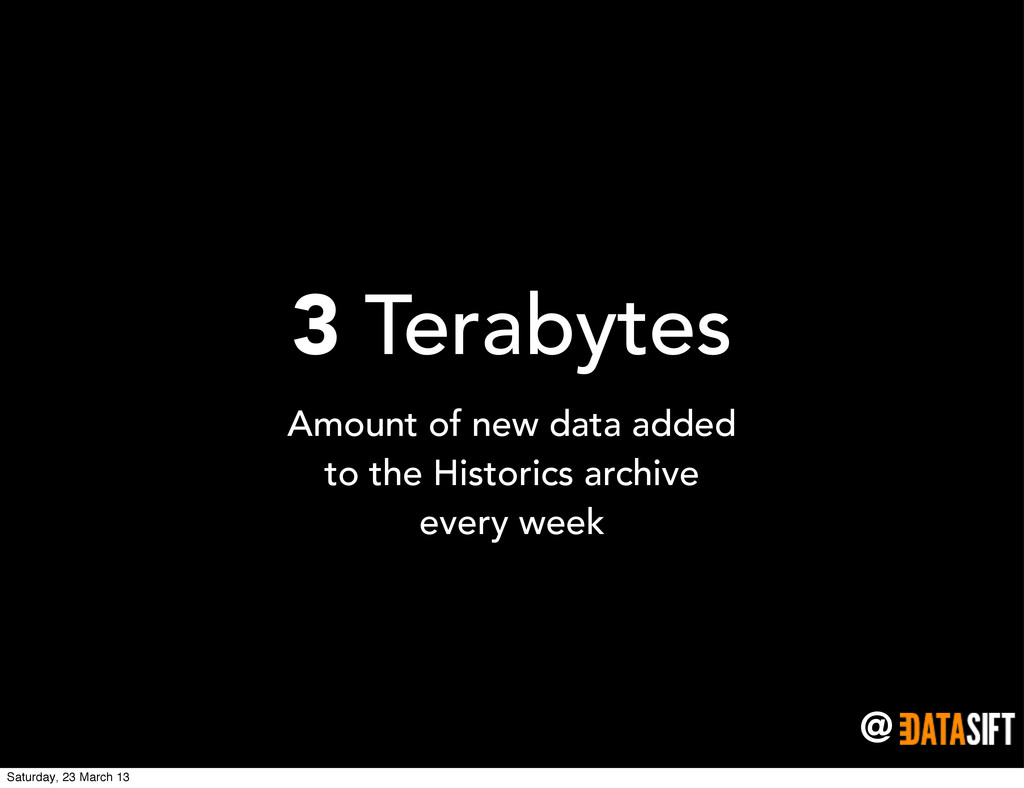 @ 3 Terabytes Amount of new data added to the H...