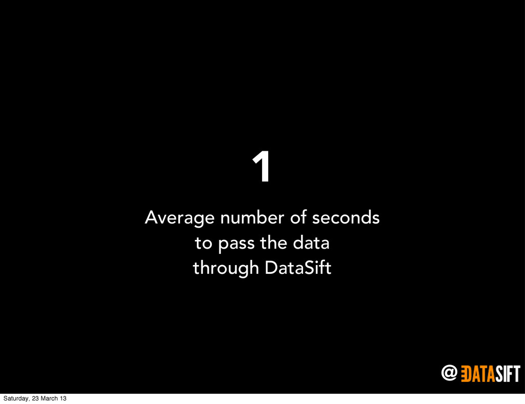 @ 1 Average number of seconds to pass the data ...