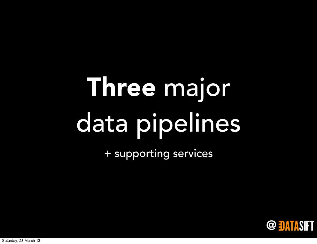 @ Three major data pipelines + supporting servi...