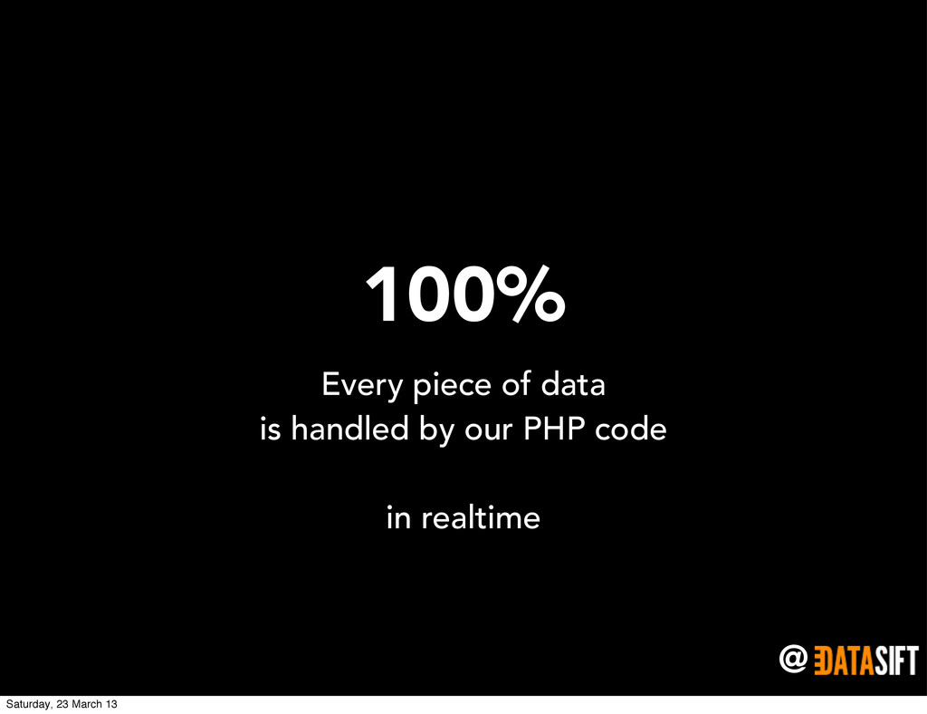 @ 100% Every piece of data is handled by our PH...