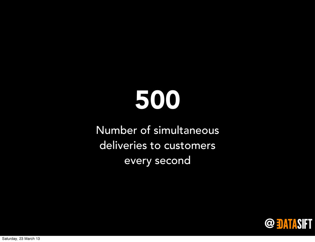 @ 500 Number of simultaneous deliveries to cust...
