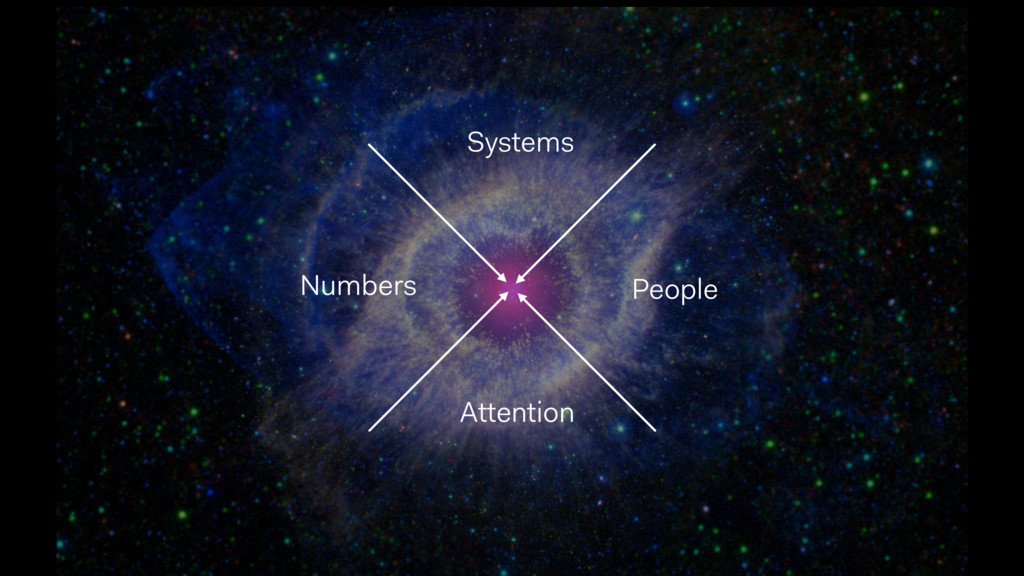People Numbers Systems Attention