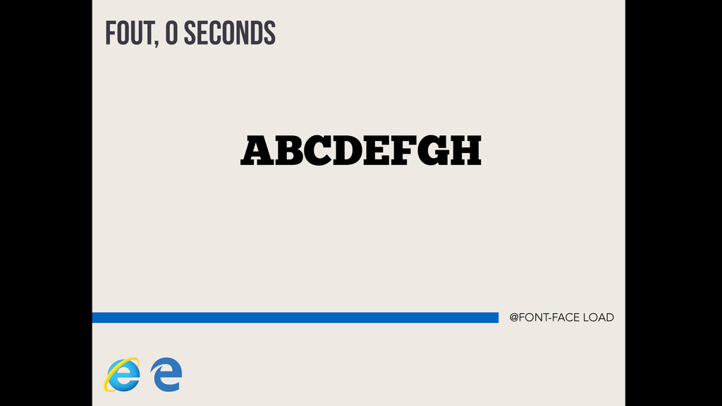 ABCDEFGH FOUT, 0 seconds @FONT-FACE LOAD