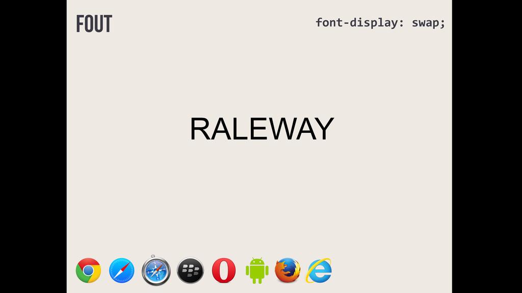FOUT RALEWAY font-‐display: swap;