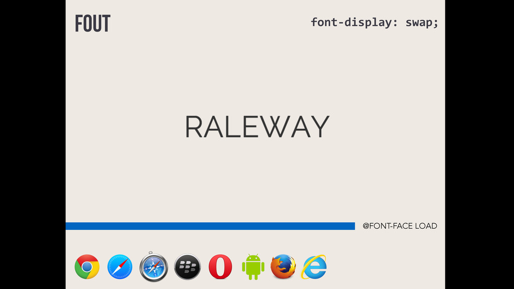 FOUT @FONT-FACE LOAD font-‐display: swap;