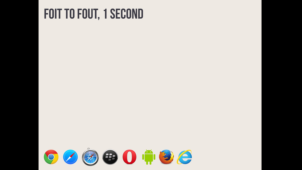 FOIT to FOUT, 1 second