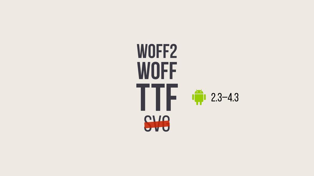 WOFF2 WOFF OTF SVG T 2.3–4.3