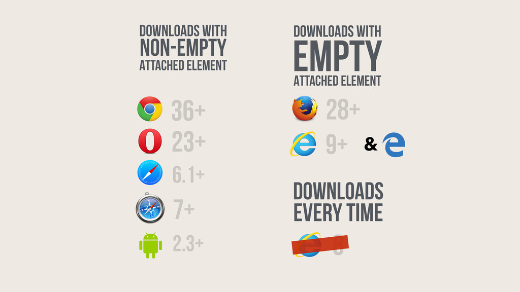 8 36+ 23+ 6.1+ 2.3+ 7+ DOWNLOADS WITH EMPTY ATT...