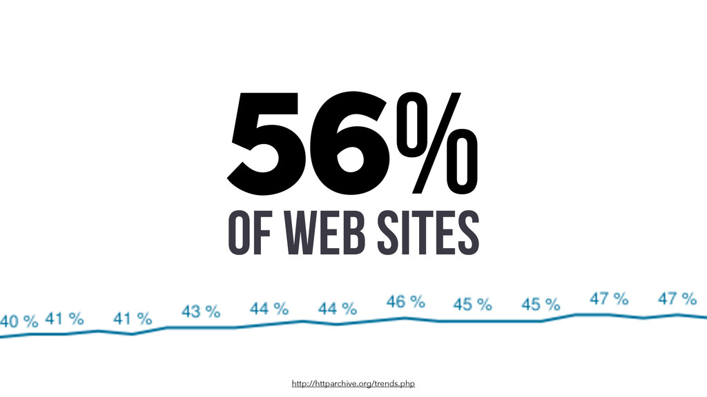 56% http://httparchive.org/trends.php OF WEB SI...
