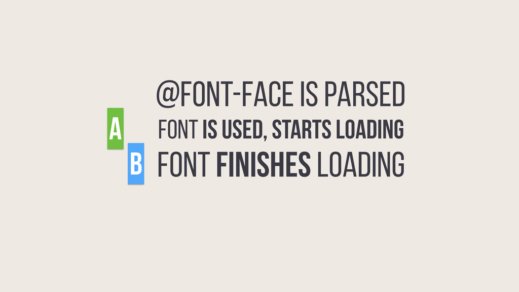 FONT FINISHES LOADING A B FONT IS USED, STARTS ...