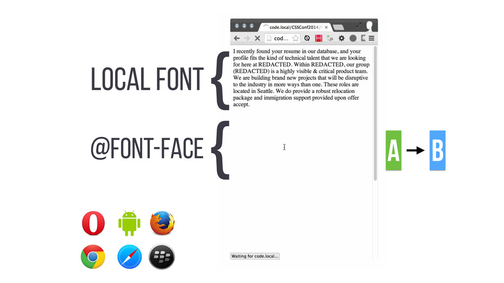 LOCAL FONT { @FONT-FACE { A B