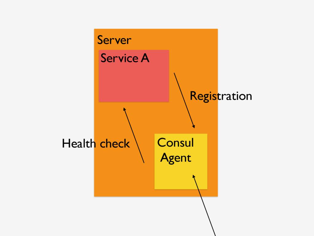 Consul Agent Server Service A Registration Heal...