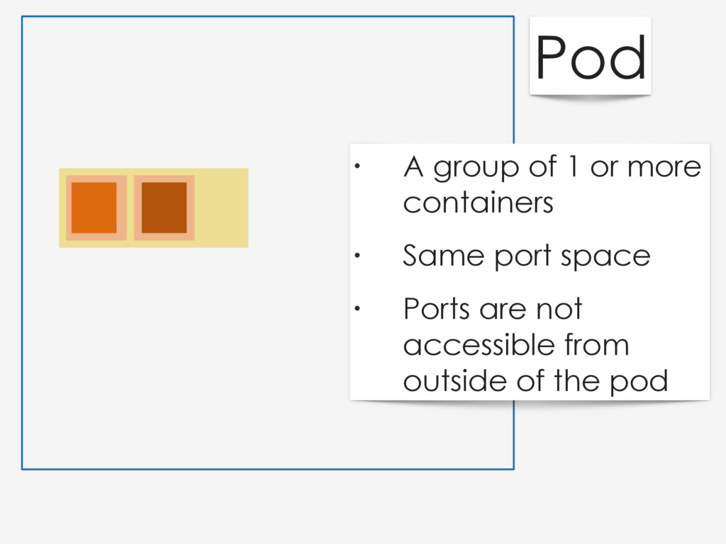 Pod • A group of 1 or more containers • Same po...
