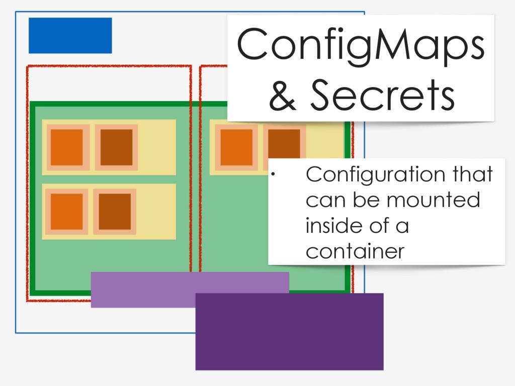 ConfigMaps & Secrets • Configuration that can b...