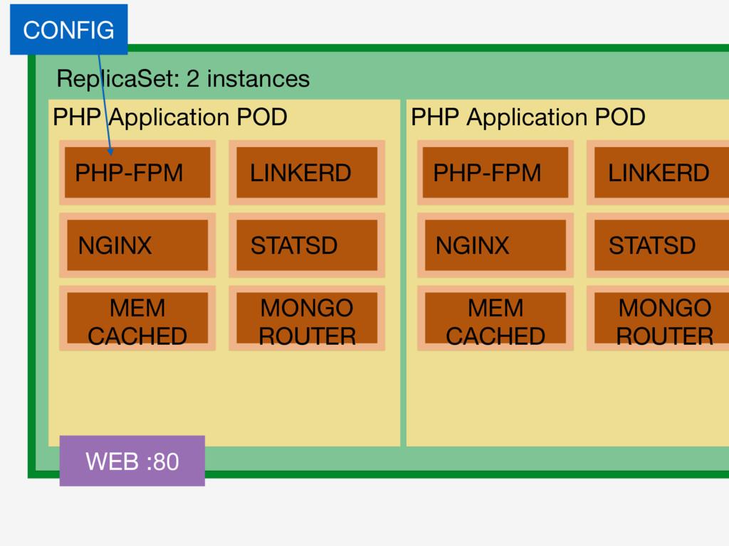 PHP-FPM NGINX LINKERD STATSD MEM  CACHED MONGO ...