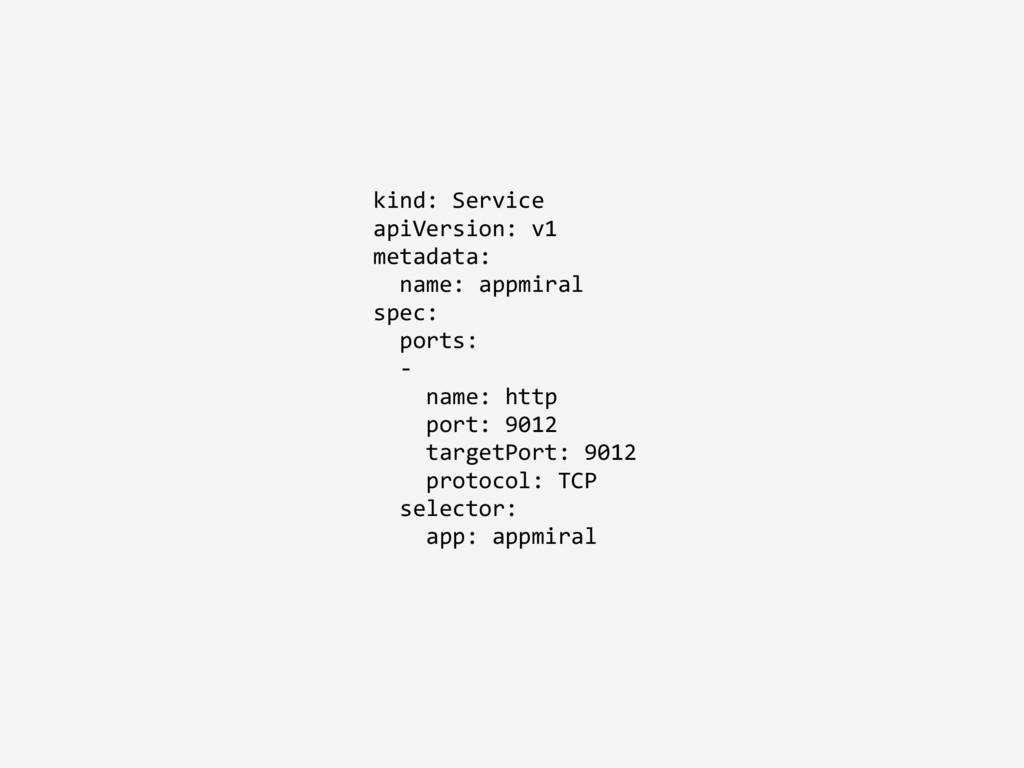 kind: Service apiVersion: v1 metadata: name: ap...