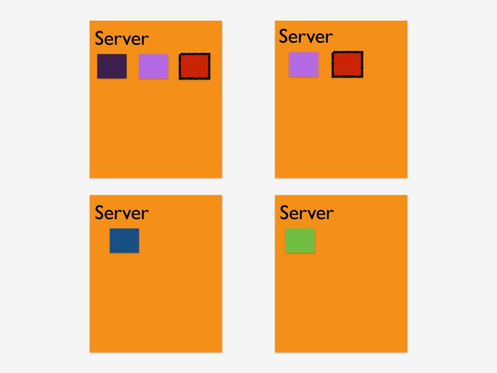 Server Server Server Server