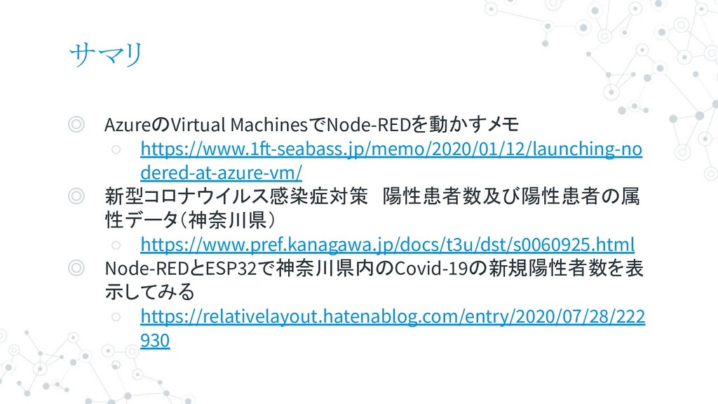 サマリ ◎ AzureのVirtual MachinesでNode-REDを動かすメモ ○ h...