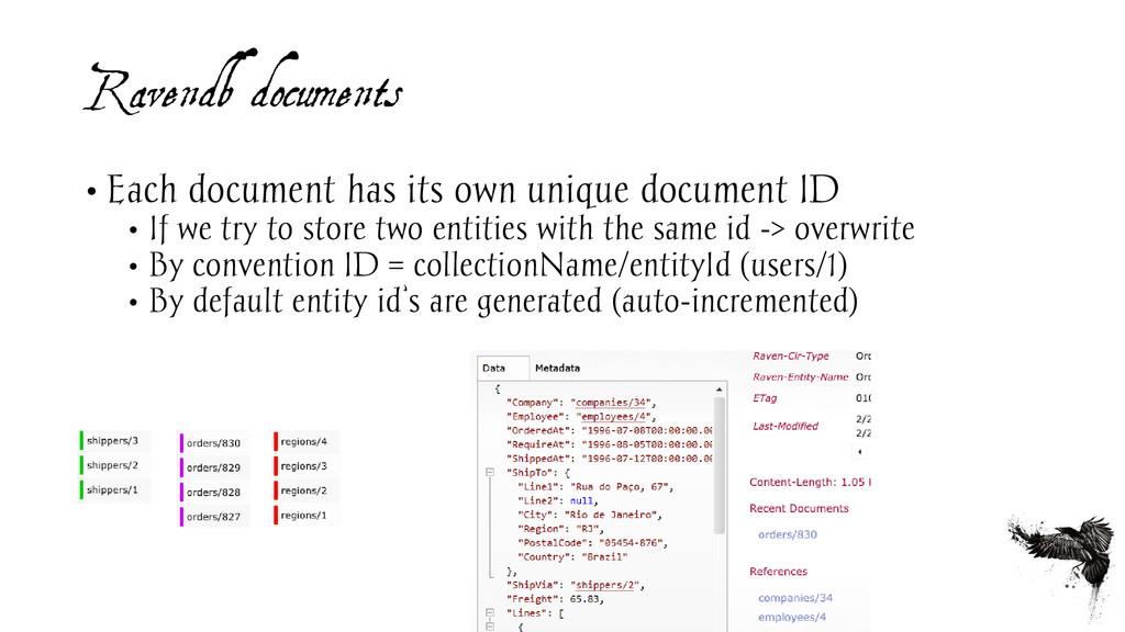 Ravendb documents • Each document has its own u...