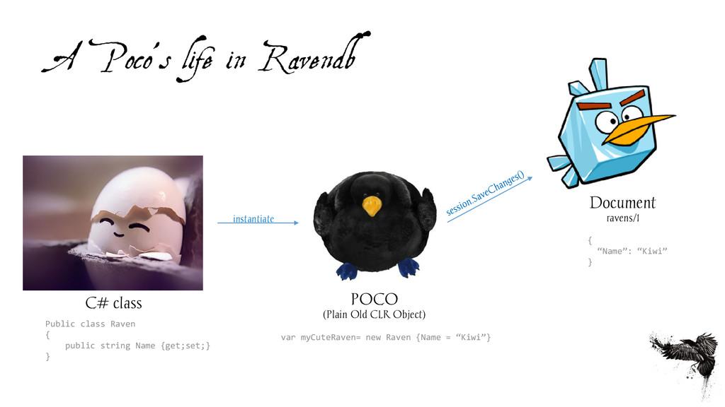 A Poco's life in Ravendb C# class Public class ...