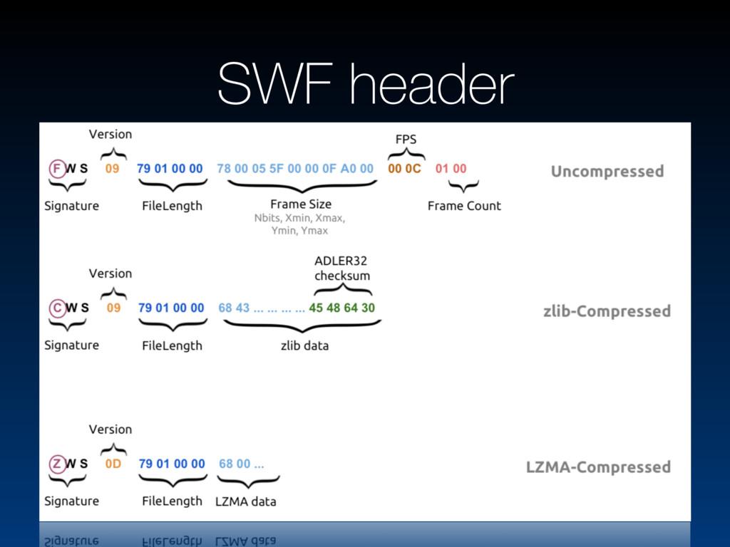 SWF header