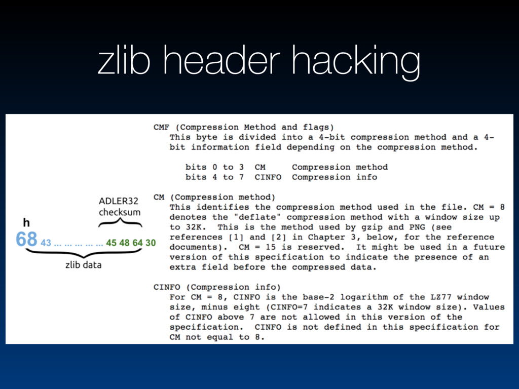 zlib header hacking