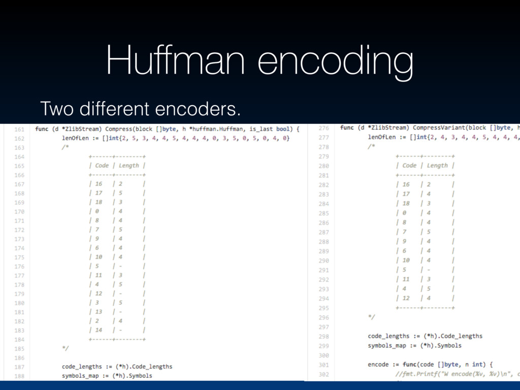Huffman encoding Two different encoders.