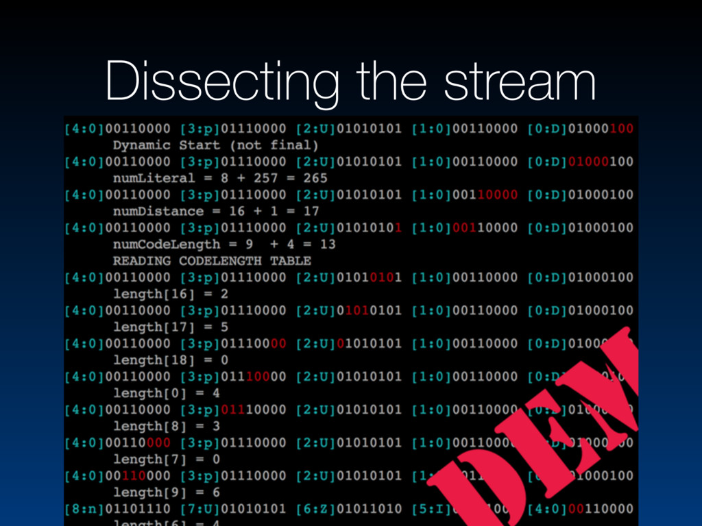 Dissecting the stream