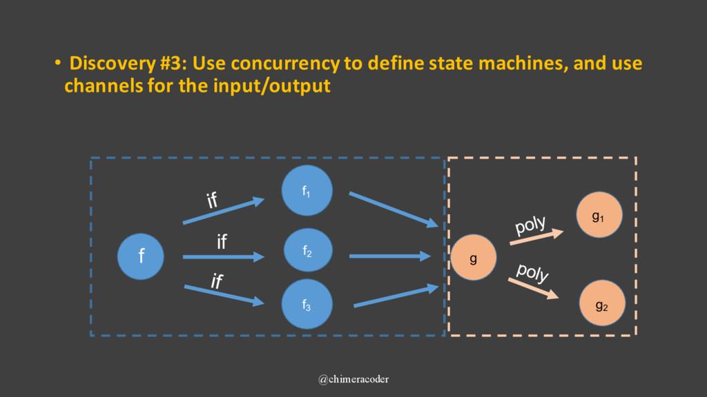 • Discovery #3: Use concurrency to define state...