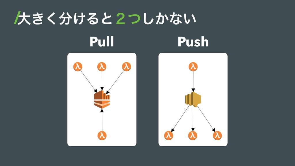 େ͖͚͘Δͱ͔̎ͭ͠ͳ͍ Pull Push