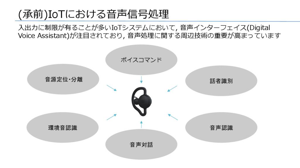 (承前)IoTにおける⾳声信号処理 ⼊出⼒に制限が有ることが多いIoTシステムにおいて, ⾳声...