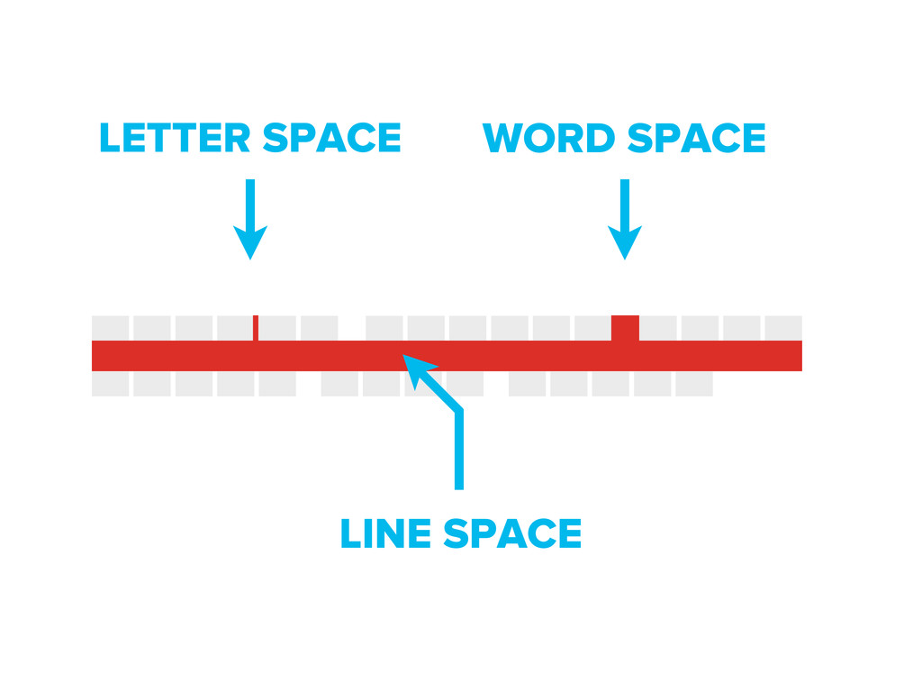 letter space, word spac, line space LETTER SPAC...