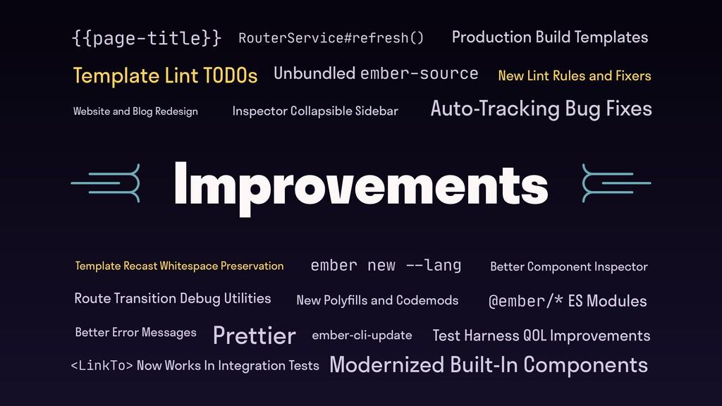 Improvements Modernized Built-In Components Pro...