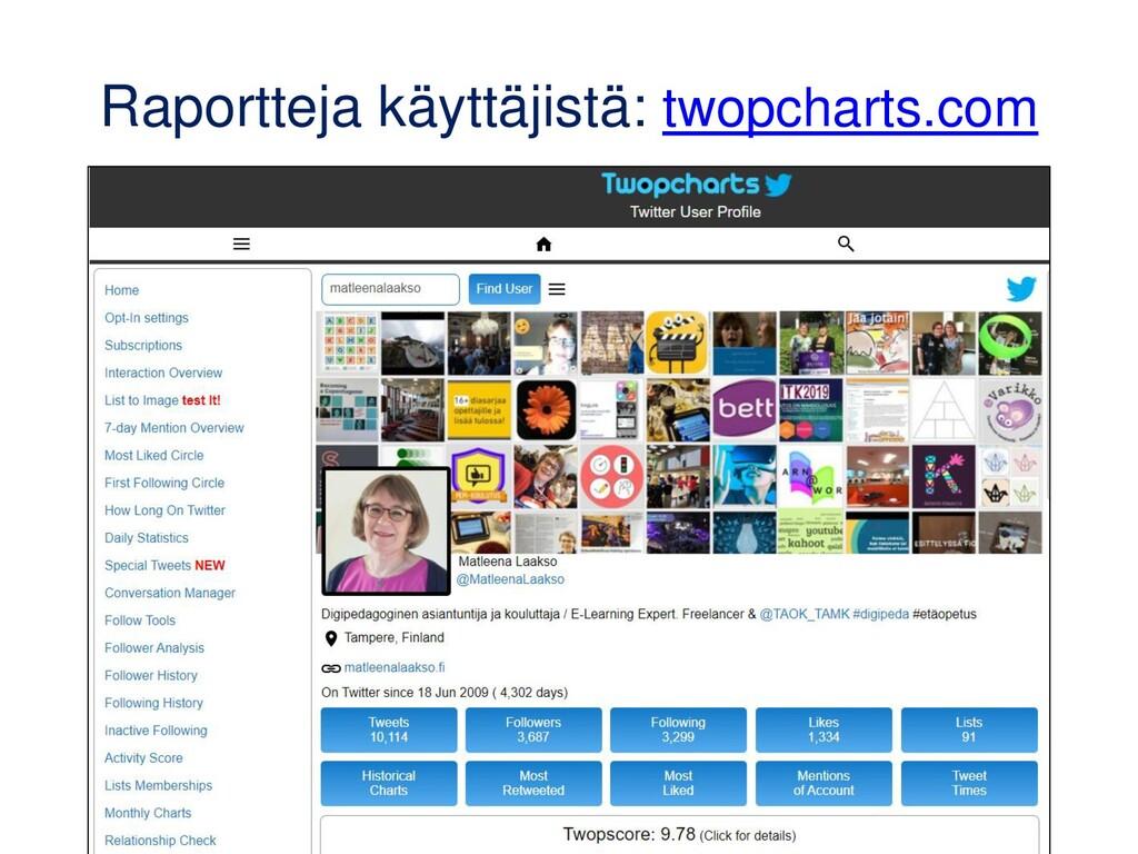 www.twitonomy.com Pikkukuvasta näkee, miten oma...