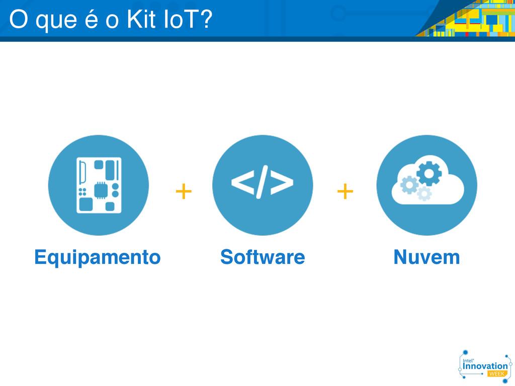 Equipamento Software Nuvem + + O que é o Kit Io...