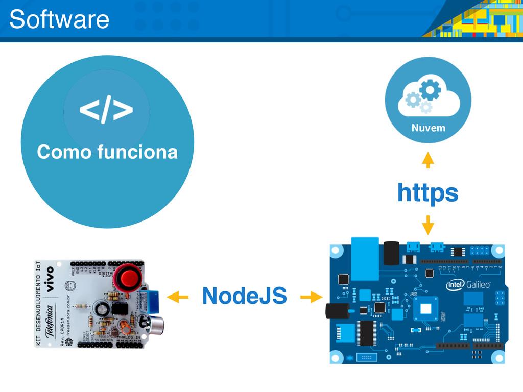 Nuvem https NodeJS Como funciona Software