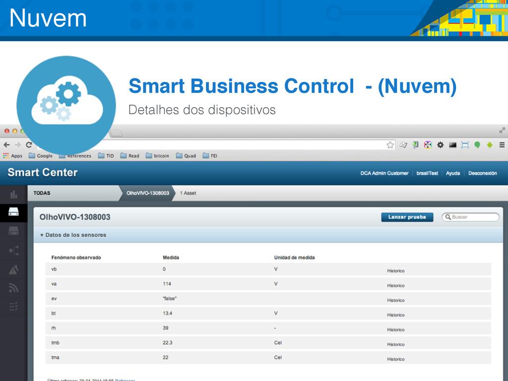 Smart Business Control - (Nuvem) Detalhes dos d...