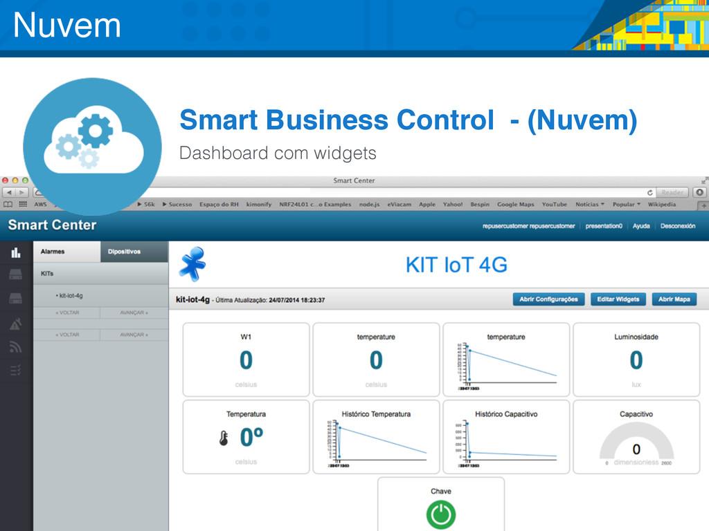 Smart Business Control - (Nuvem) Dashboard com ...