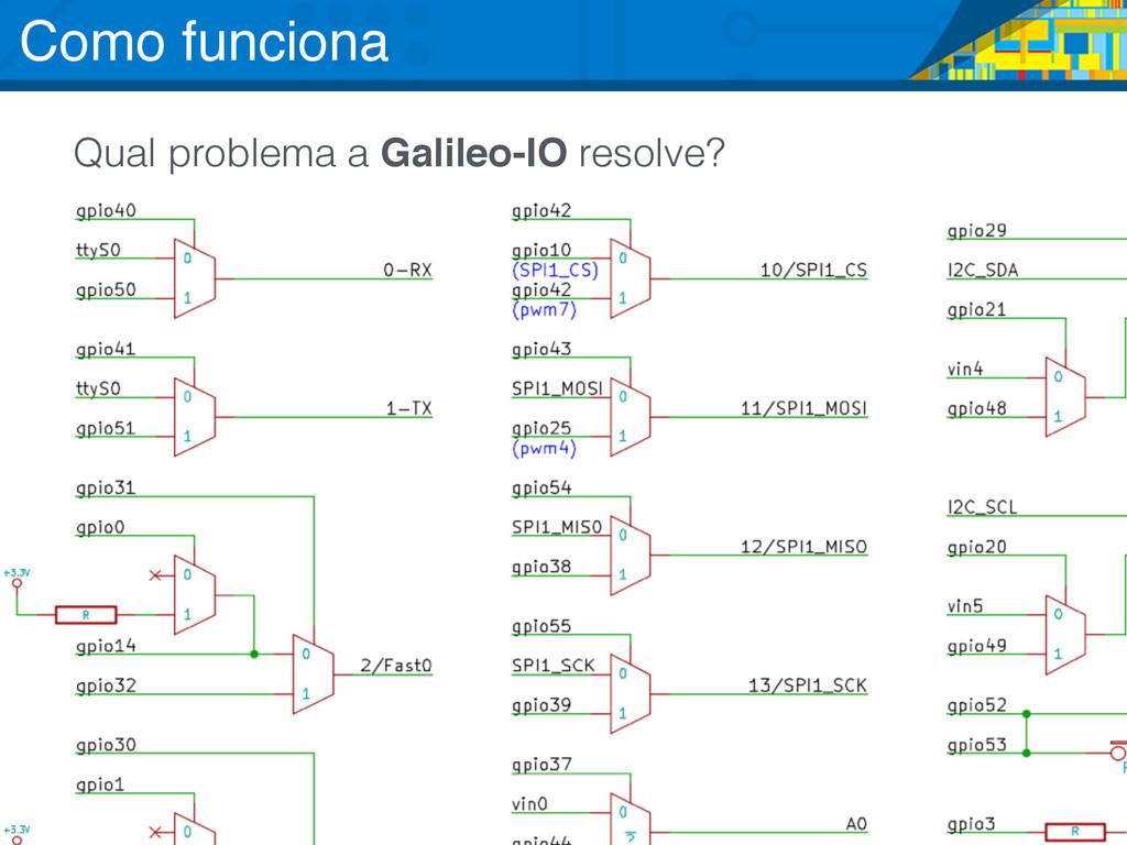 Qual problema a Galileo-IO resolve? Como funcio...
