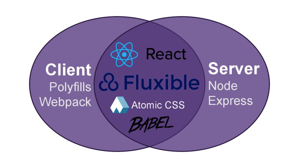 Client Polyfills Webpack Server Node Express At...