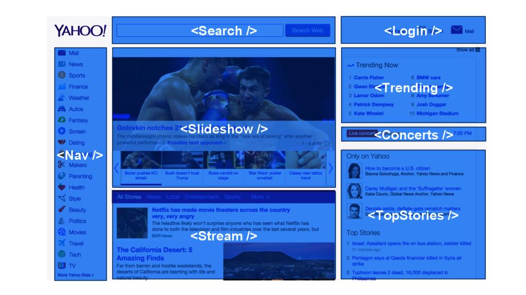 <Nav /> <Slideshow /> <Stream /> <TopStories />...