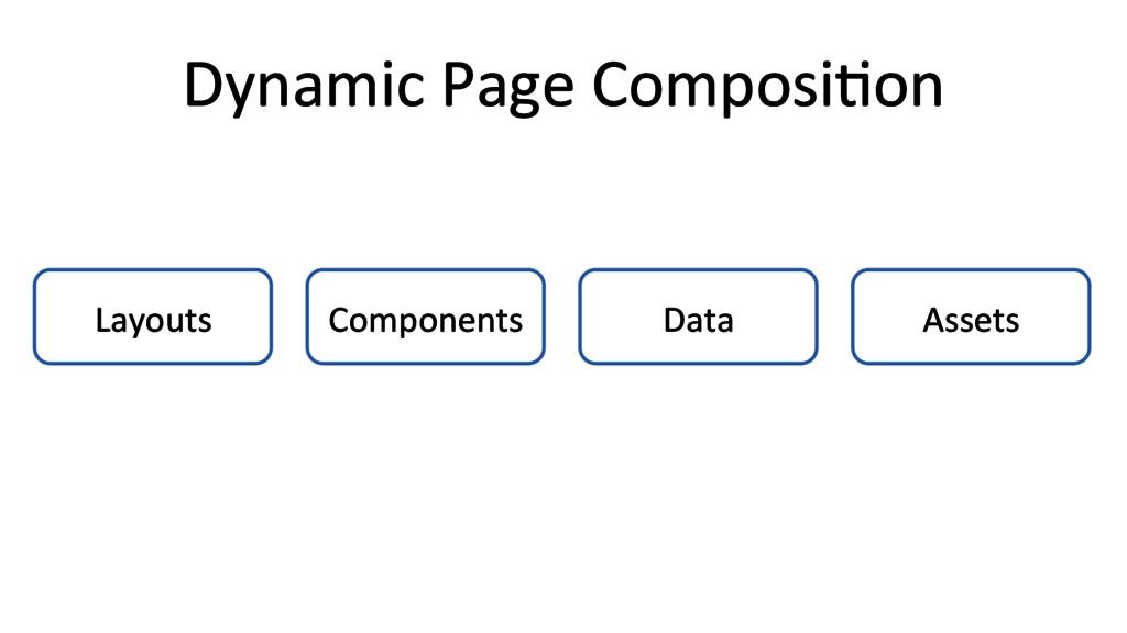 Dynamic Page ComposiRon  Layouts  C...