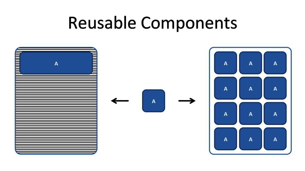Reusable Components  A  A  A  A...