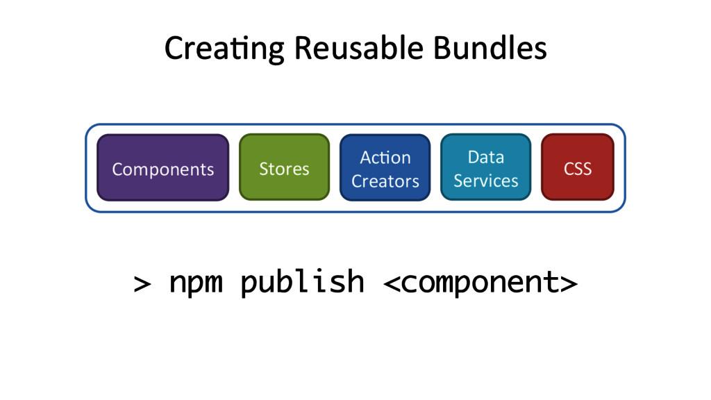CreaRng Reusable Bundles  > npm publis...